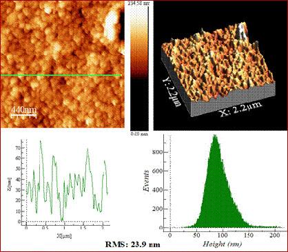 纳米粒子nanoparticles