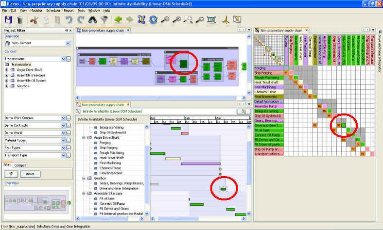 复杂系统/复杂工程设计流程建模及分析软件