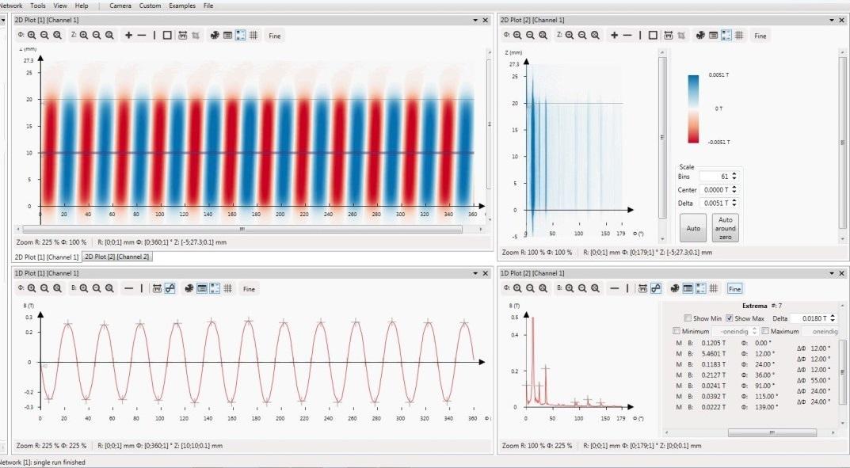 3千瓦4级转子电机数据及接线图